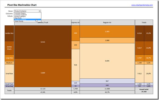 How To Create An Interactive Pivot Like Marimekko Chart In Excel Allowing The User Select Visualized Dimensioneasure On Fly