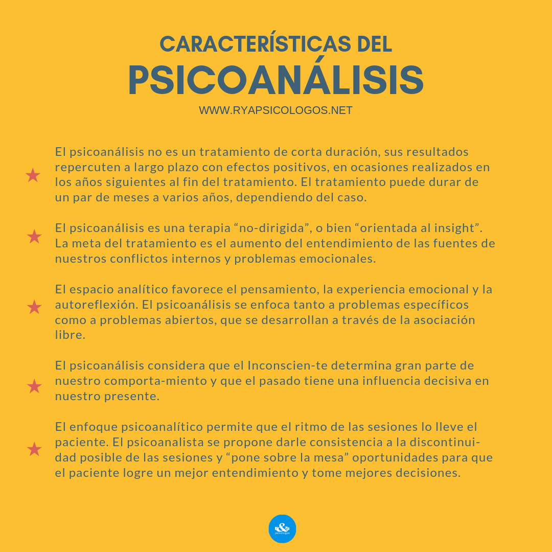 Caracteristicas Del Psicoanalisis Psicoanalisis Terapia Psicoanalitica Psicologia Terapia Psicoanalitica Psicoanalisis Psicologia