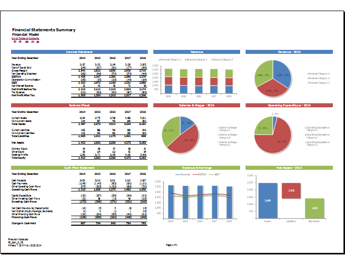 Implementing modular spreadsheet development a for Financial modelling templates