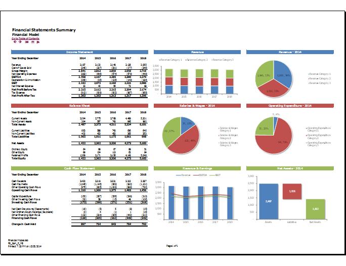Implementing Modular Spreadsheet Development A Walkthrough Excel Dashboard Templates Spreadsheet Design Financial Dashboard