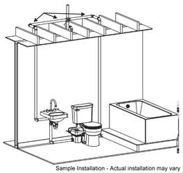 Sample Installation Of The Liberty Ascent Ii Macerating Toilet