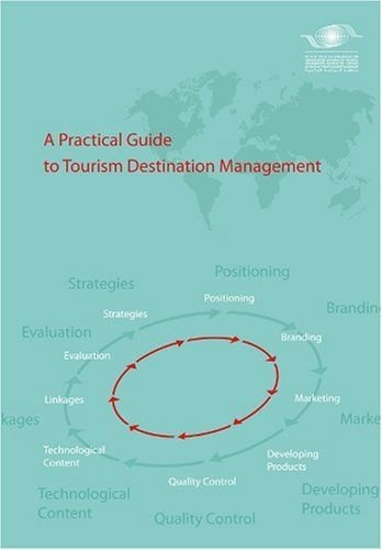 A practical guide to destination management by world tourism a practical guide to destination management by world tourism organization unwto 6975 publicscrutiny Choice Image