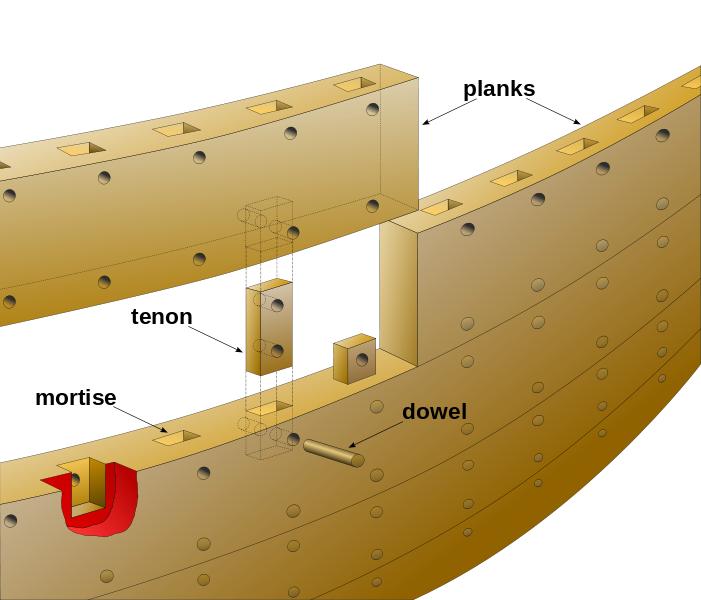 701px Mortise Tenon Joint Hull Trireme En Svg 701x600 Boat Design BuildingWooden