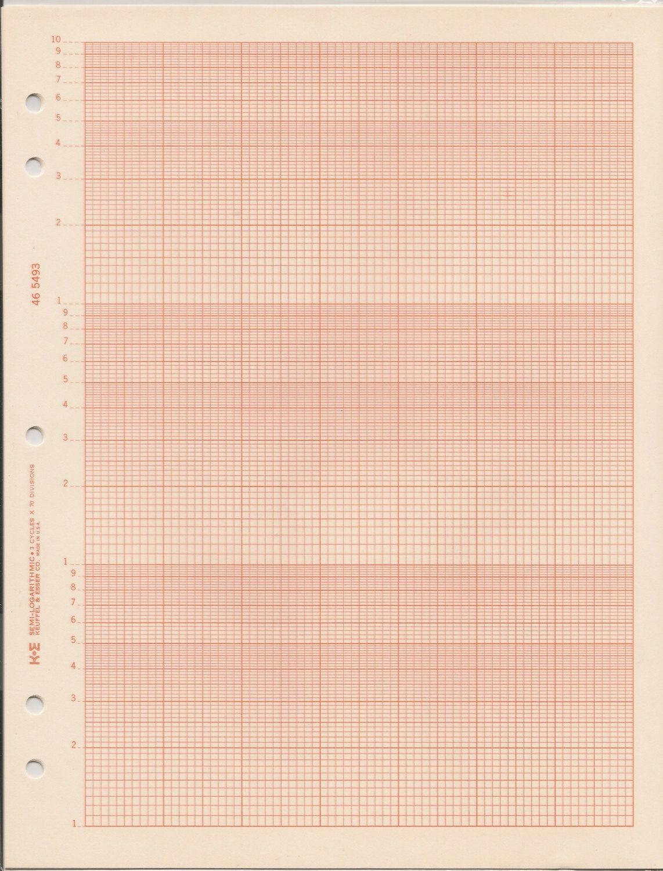 Keuffel & Esser 46 5493 3 cycle semi-logarithmic paper | Form & Tag