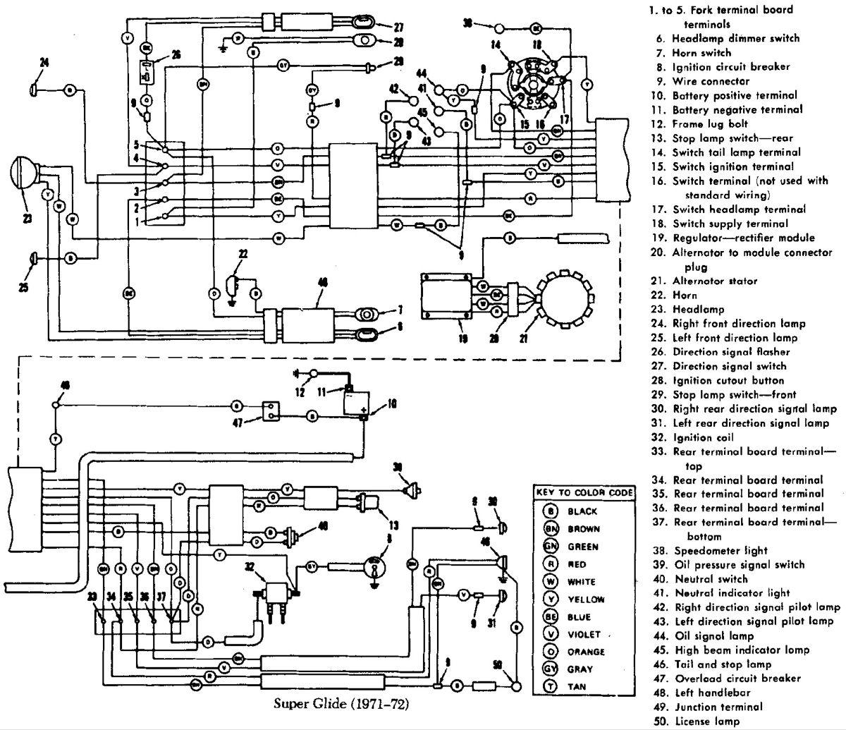 Pin By Big Ds On Darrel Yep In 2021 Wiring Diagram Softail Motorcycle Wiring