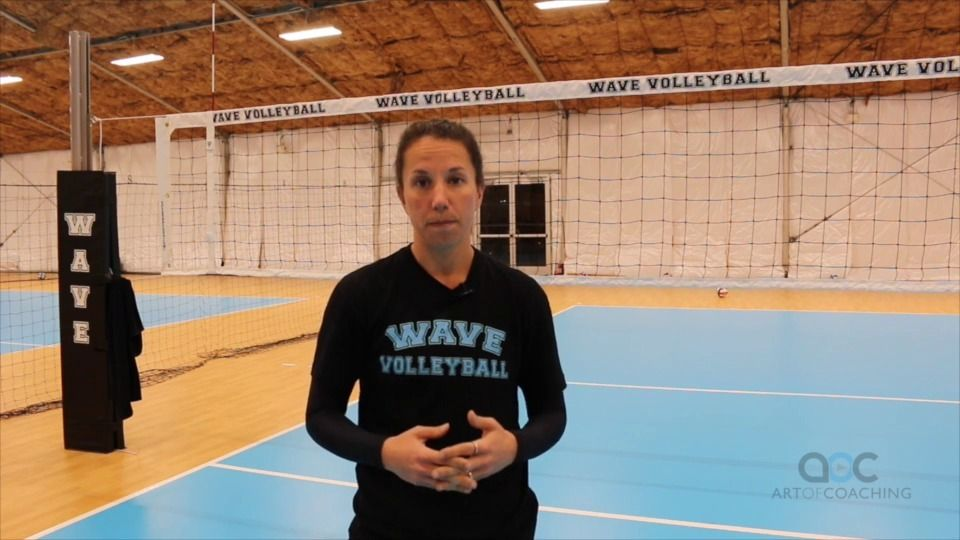 Injury Prevention Training For Club Volleyball Athletes The Art Of Coaching Volleyball Injury Prevention Volleyball Coaching Volleyball