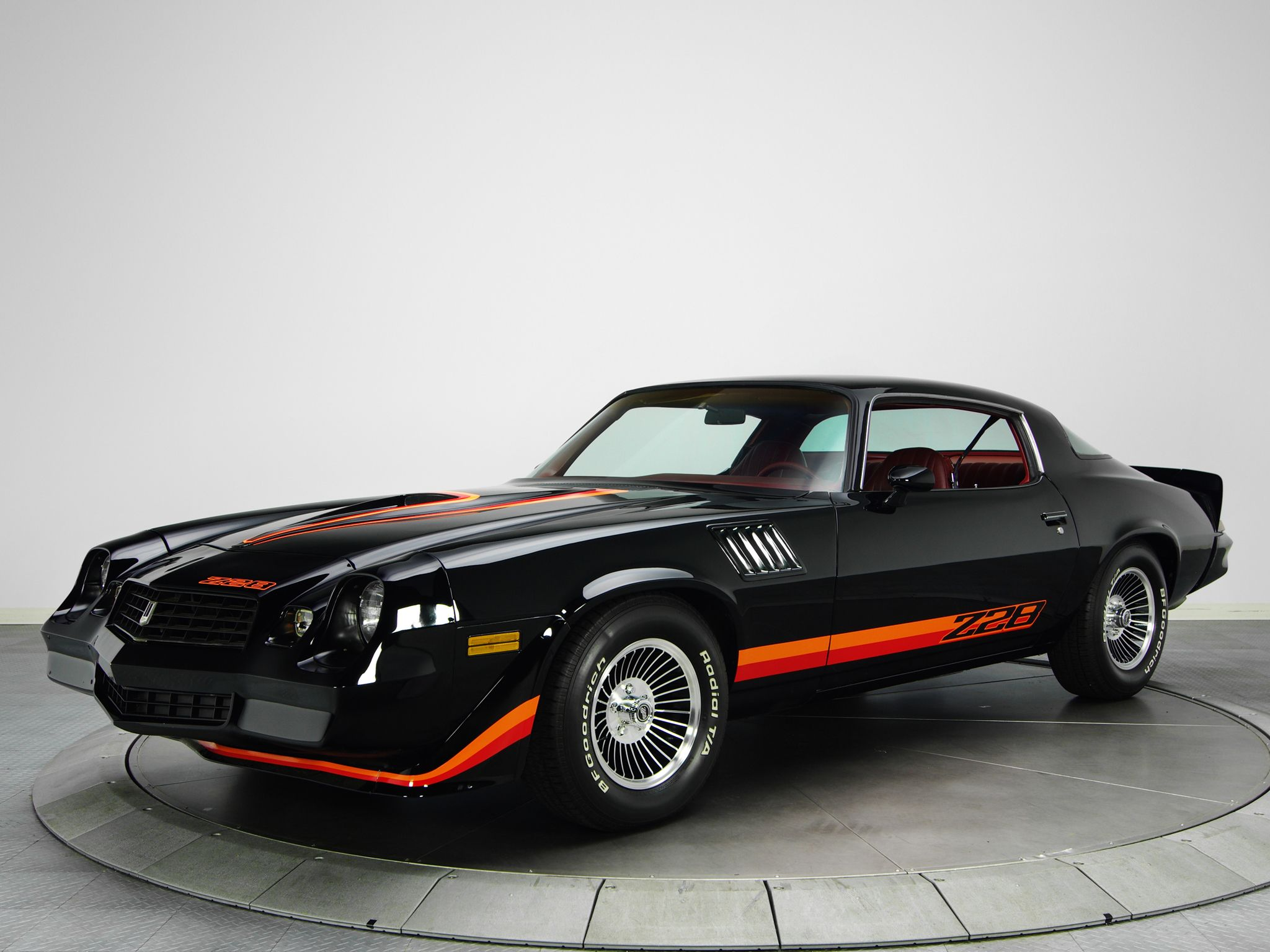 1981 Camaro Z28 | Chevrolet Camaro Z28 1978–1981 wallpaper (6)