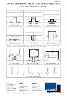 Major Assignment Posters Alucobond Exterior Cladding Facade Panel