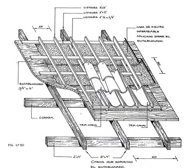 Detalle de colocacion de tejas coloniales arkigrafico proyecto - Detalle constructivo techo ...