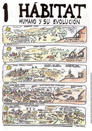 Arquitectura bioclim tica habitat humano y su evolucion - Arquitectura bioclimatica ejemplos ...
