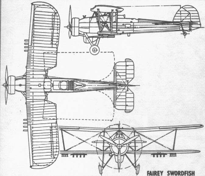 Fairey Swordfish aircraft profile. Aircraft Database of