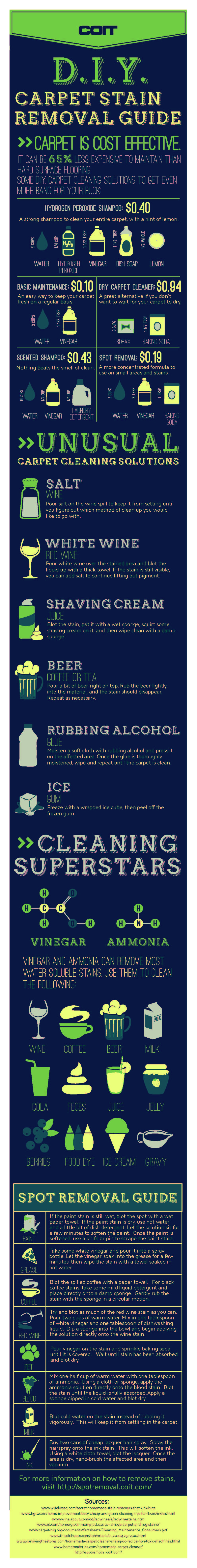 This Quick Carpet Cleaning Stain Removal Guide Will Help A