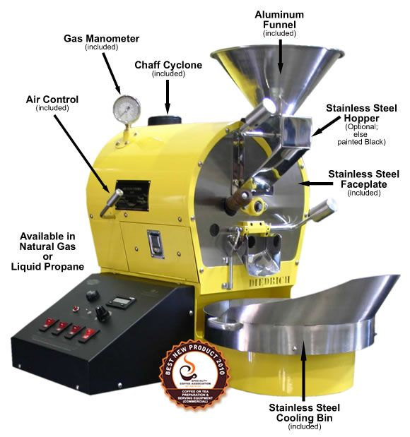 Diedrich Roasters Quot The Difference Is In The Detail Quot Coffee Roasting Coffee Coffee Roasters