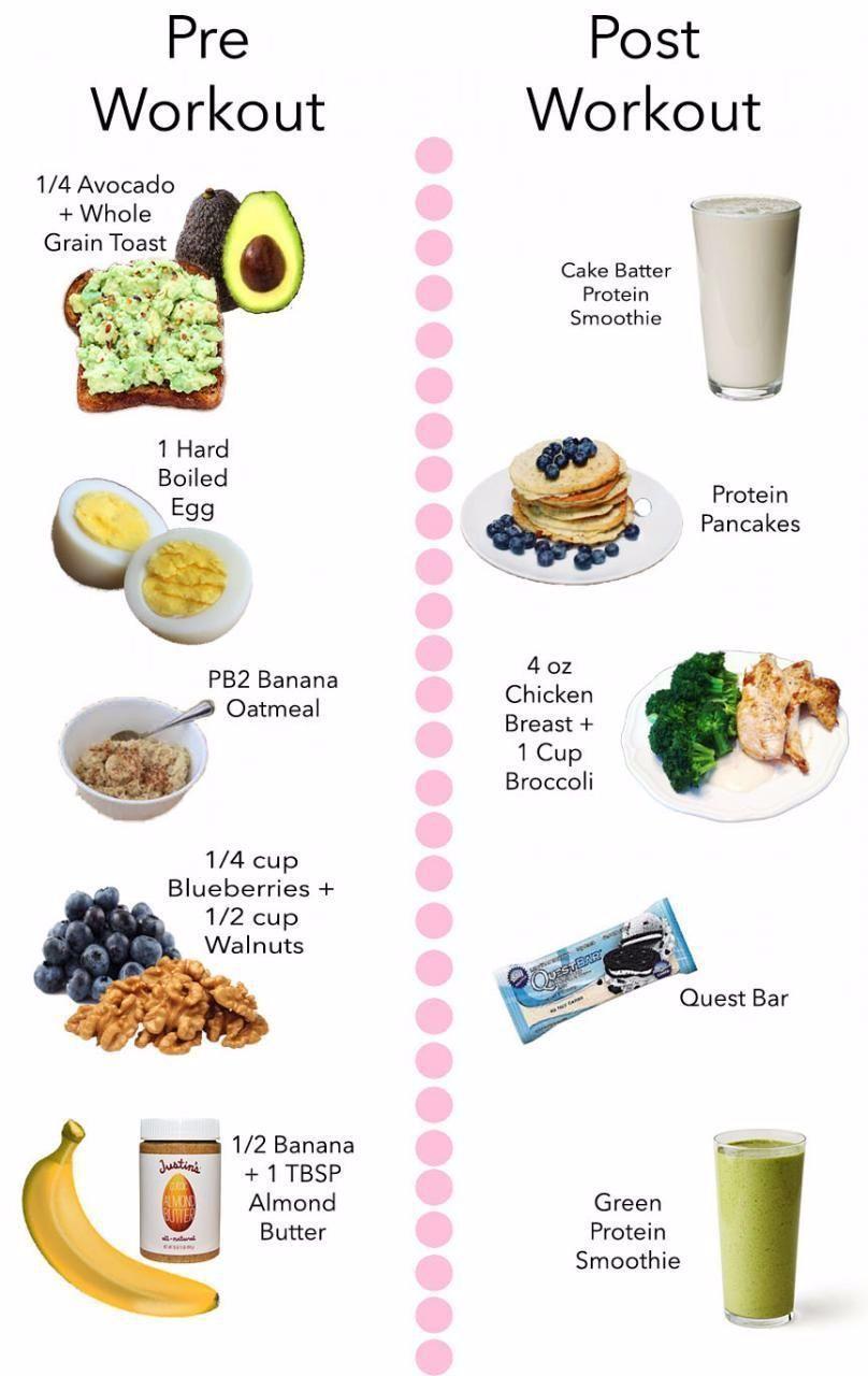 Snacks vor und nach dem Training   - Health and fitness - #dem #Fitness #Health #nach #Snacks #Train...