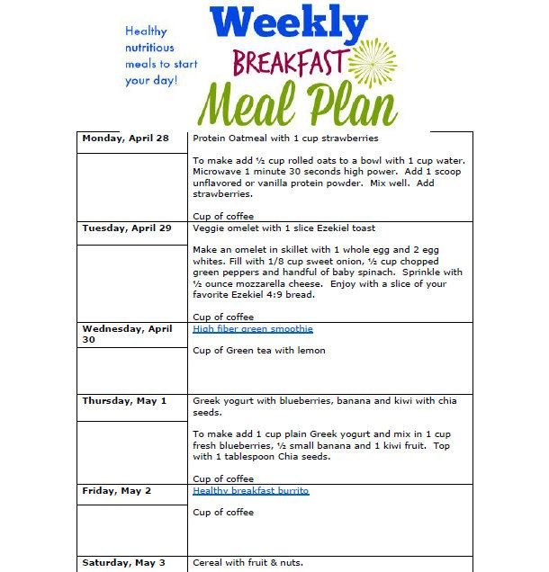 Weekly Breakfast Meal Plan Healthy Meals to Start Your Day - printable meal planner
