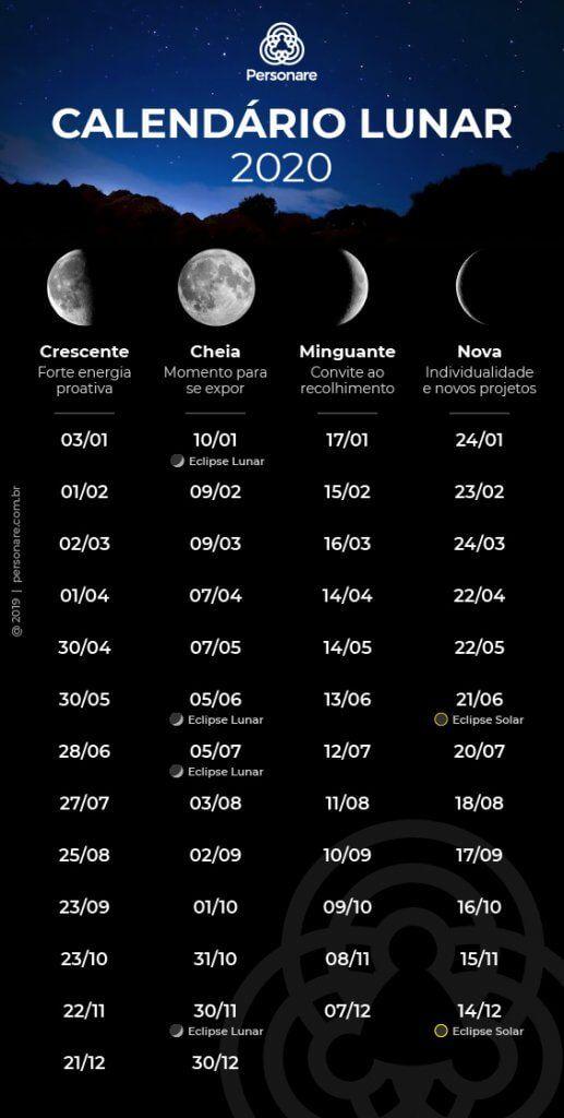 Calendário Lunar 2020 | Personare