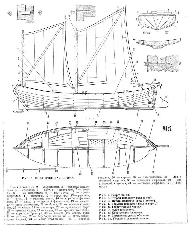чертежи моделей кораблей из дерева скачать бесплатно