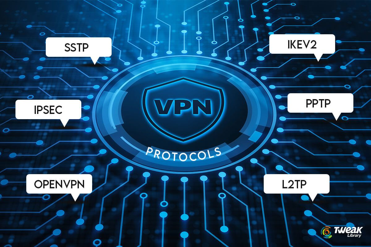 46e09bb4674a0cf3eda9161e611d2135 - What Are The Different Vpn Protocols