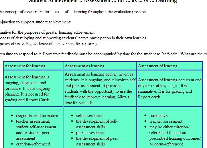 Great Chart--Assessment for learning, as learning and of learning - formative assessment strategies