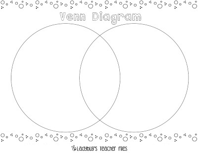 Venn Diagram Printable Venn Diagram Printable Venn Diagrams And