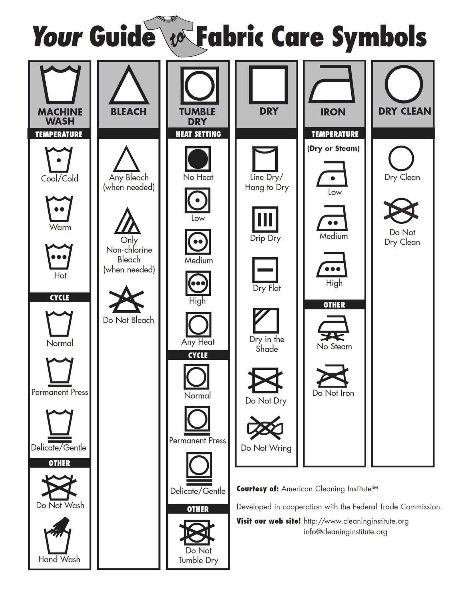Heloise garmet care symbol guide fabric care symbols