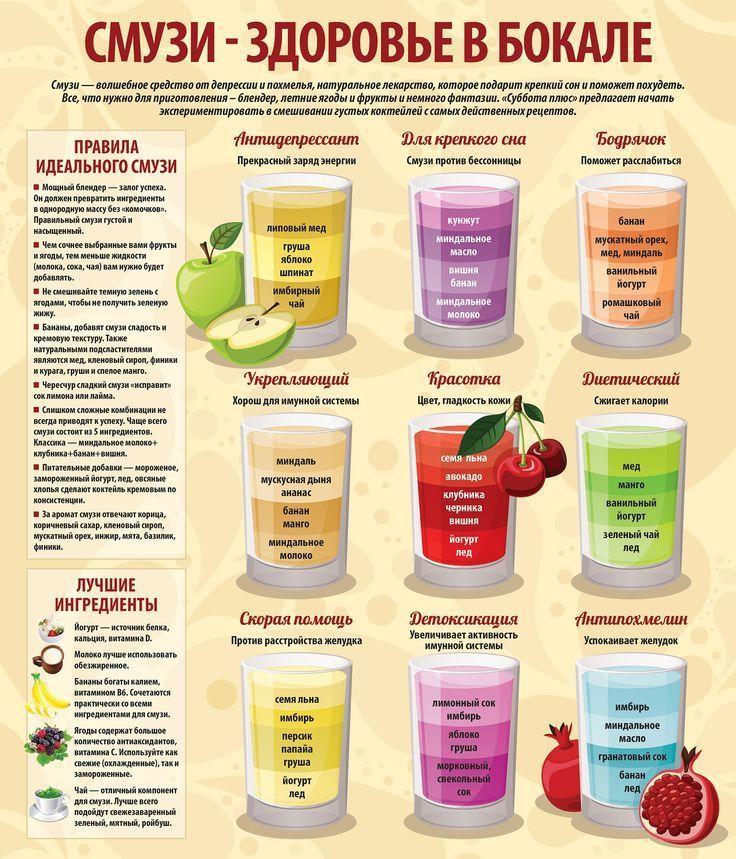 Как приготовить диет смузи
