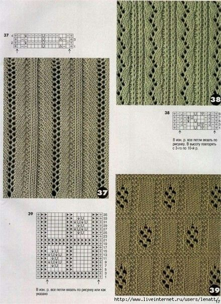 e38df16c8563c Find this Pin and more on Knitting Pattern library by esandstedt.