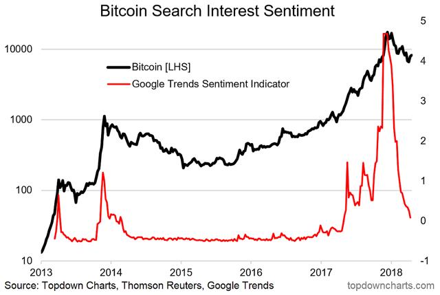 tasso di cambio bitcoin usd btc 12