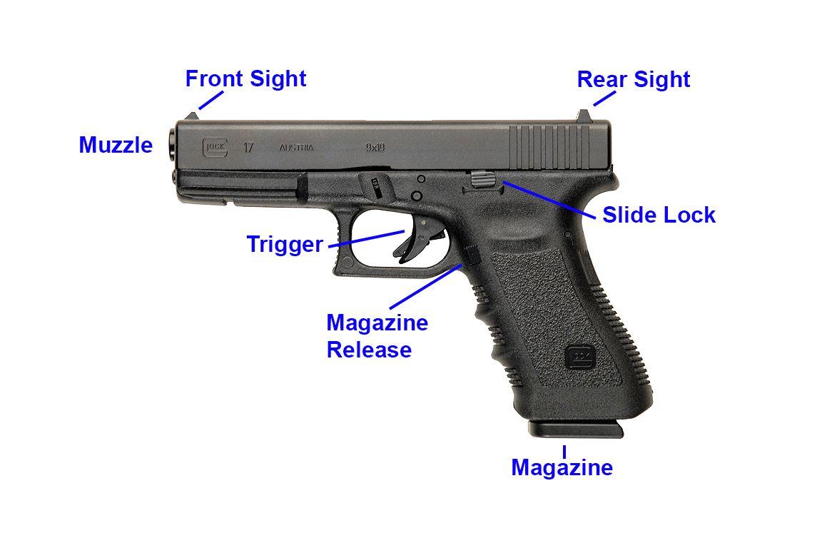 glock and handgun on pinterest : glock 17 diagram - findchart.co