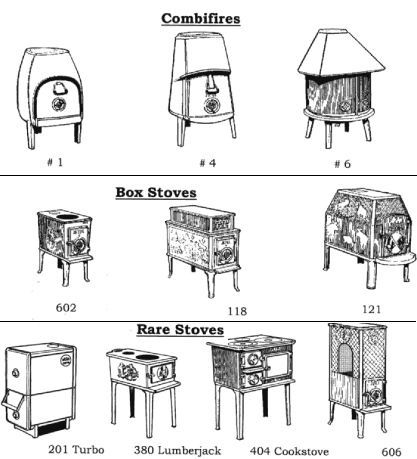 Jotul drawings - Jotul Drawings This Year's Gifts-To-Be Pinterest Stove