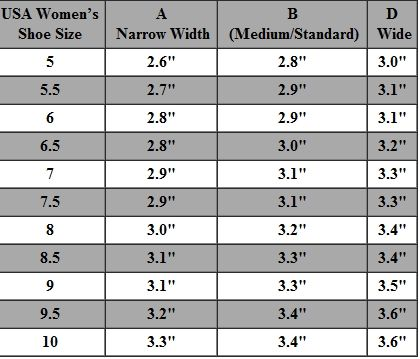 bb9150f0 Women's Shoe Size Chart | Shoe Width Chart (USA Women's Shoe Sizes) -  Something to keep in mind when/if I decide to crochet me some slippers.