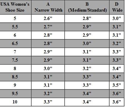 Women S Shoe Size Chart Shoe Width Chart Usa Women S Shoe Sizes