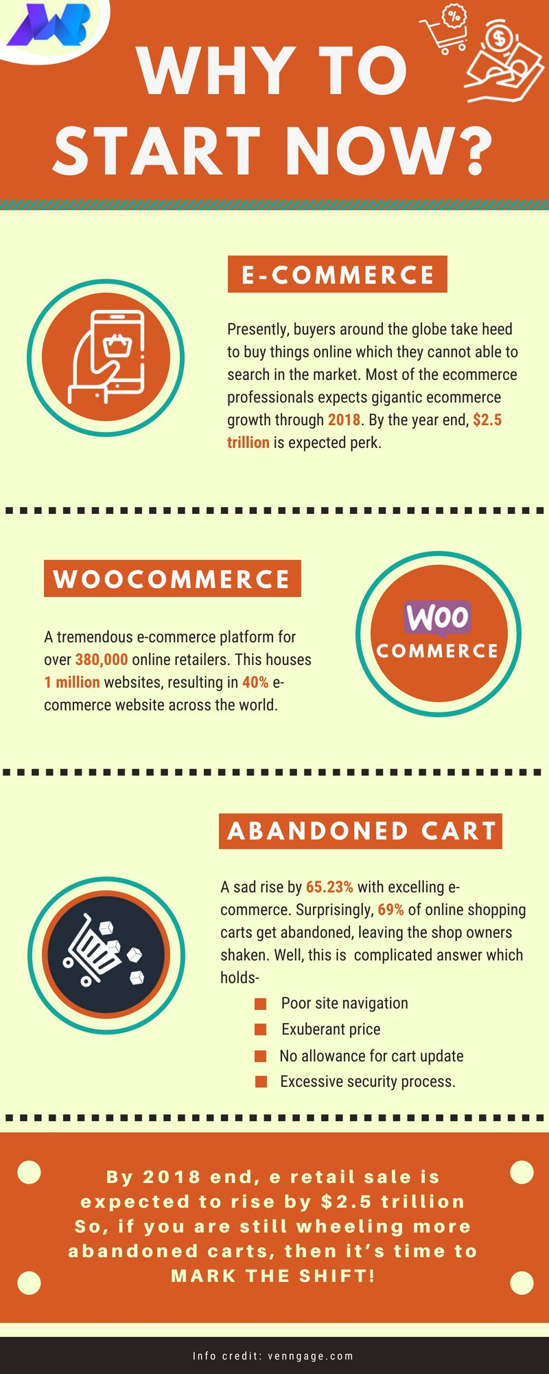 Looking For It Software Go For Https Apploit Com Woocommerce Ecommerce Hubspot