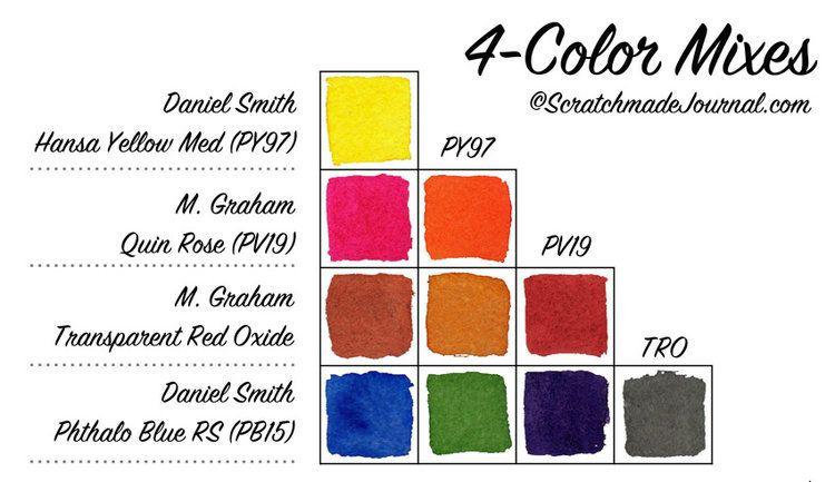 4 Color Watercolor Palette Watercolor Paint Set Watercolor
