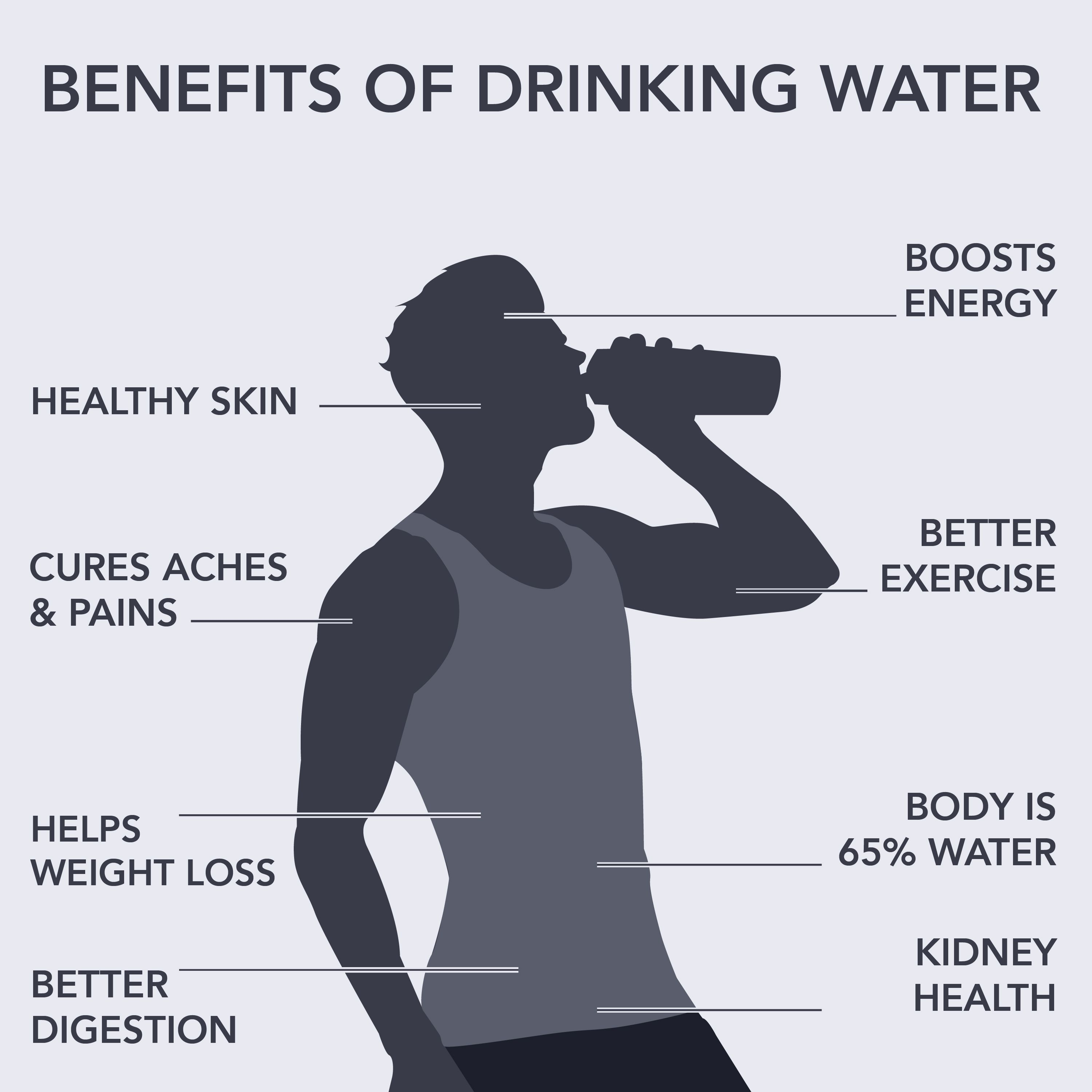 benefits of drinking water infographic crystal quest experience
