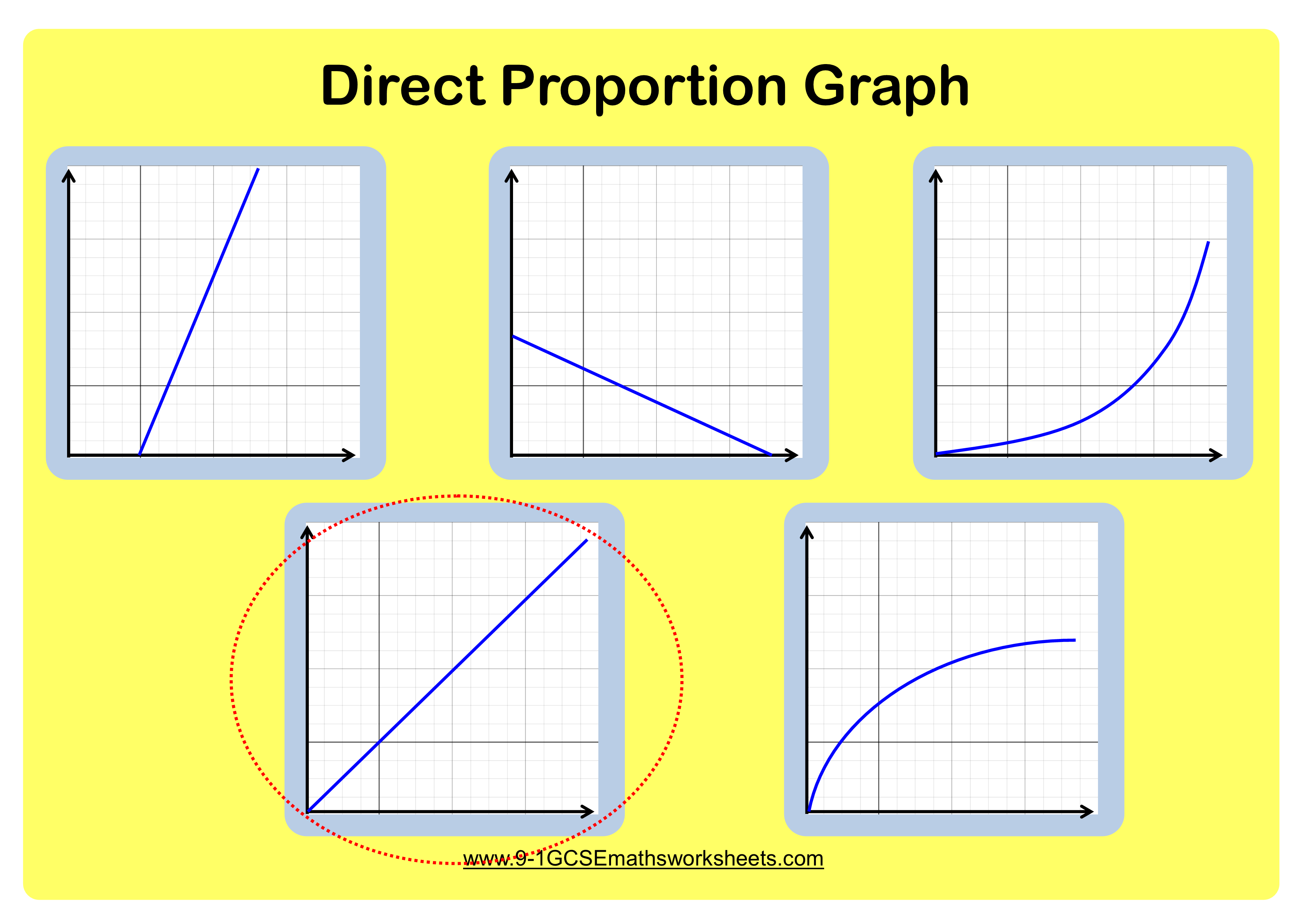 hight resolution of Direct proportion graph   Proportions worksheet