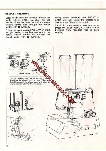 huskylock 340d serger sewing manual instruction manual pinterest rh pinterest com huskylock s21 threading guide