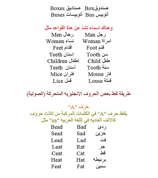 تعلم اللغة الانجليزية Timeline English Language Learning English Language Learning Grammar Learn English