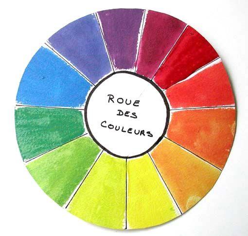 fabriquer une roue des couleurs roue des couleurs les couleurs et couleurs. Black Bedroom Furniture Sets. Home Design Ideas