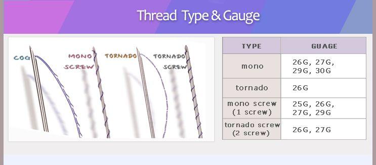 Thread Lift PDO -Gold-Cog-Tornado-Mono-Screw- | Anatomy in 2019