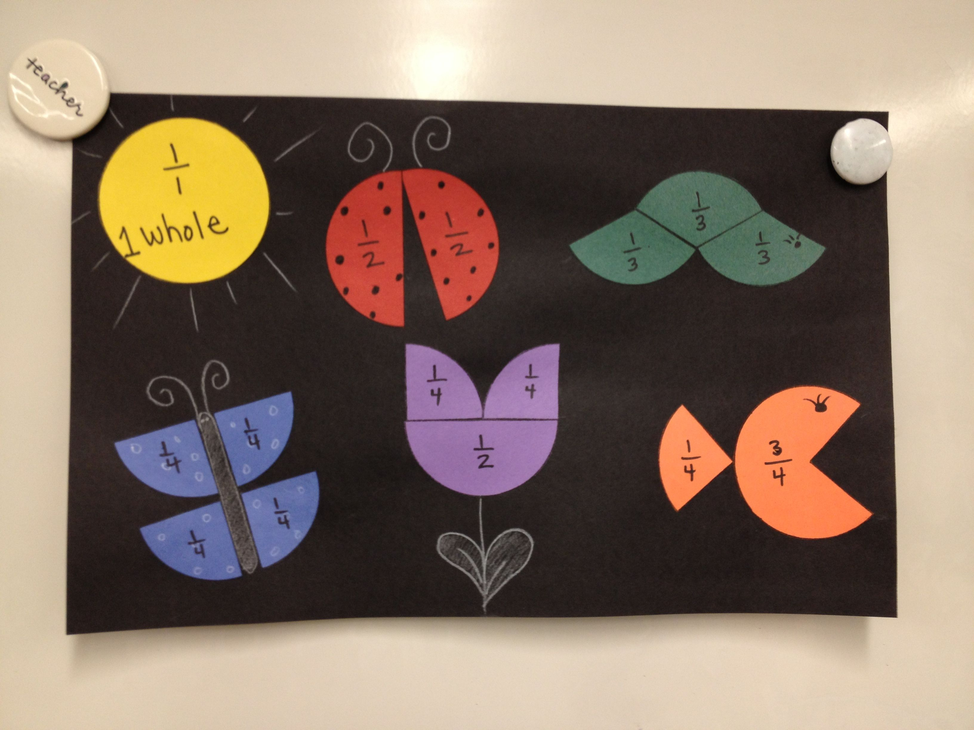 Cute Way To Teach Fractions