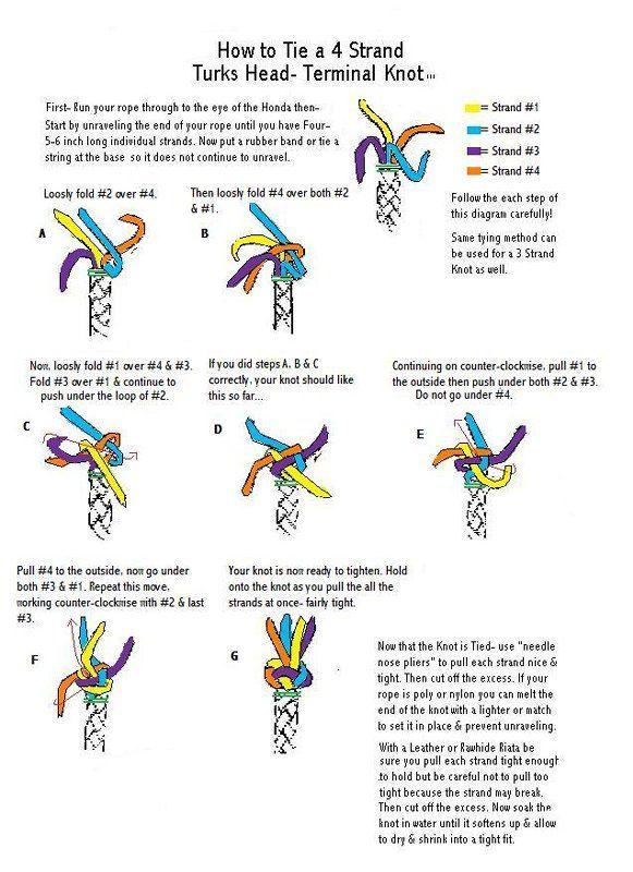 Turk's head terminal knot | DIY: Leather braiding ...