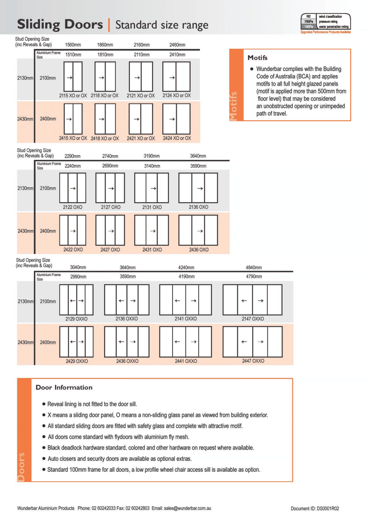 Patio Door Sizes | Furniture Ideas | Pinterest | Patio ...