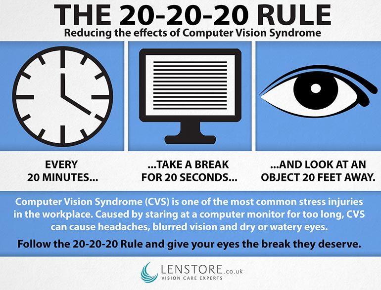 The 202020 Rule Eye strain, Work related stress