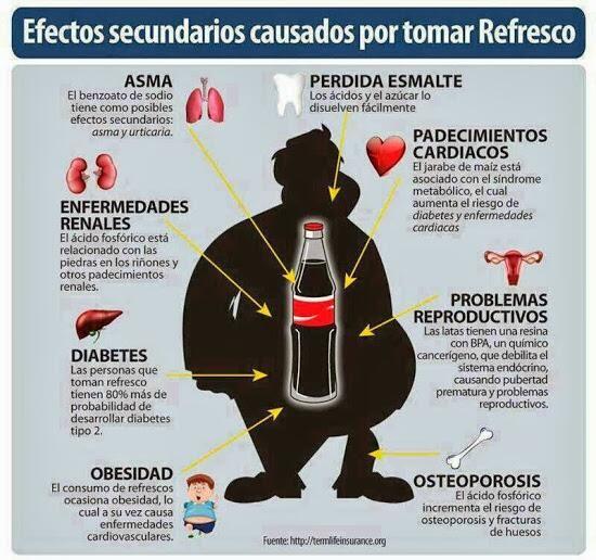 Estos son los peligros de consumir en exceso  bebida gaseosa