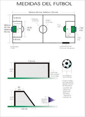 Que Es El Futbol Em 2020 Campo De Futebol Campo Futebol