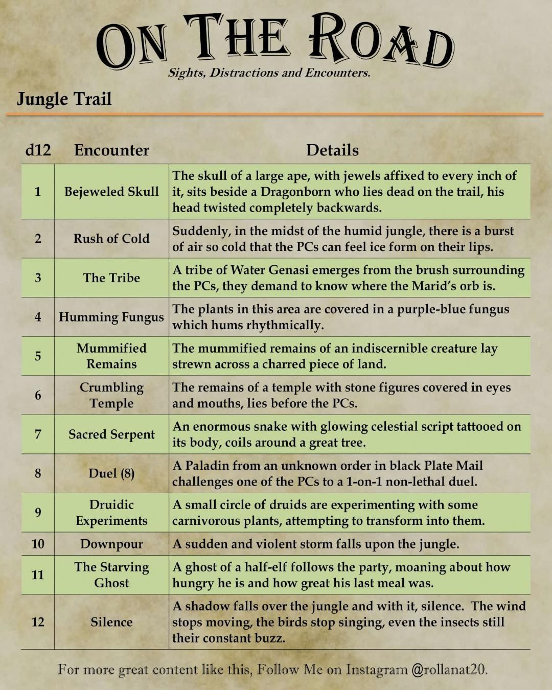 Nat20 quests random tables on instagram are you