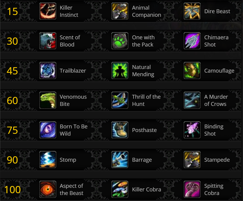 Hunter Talents Rip My Friends Wtf Wowhead And What You Should Be Using Apparently Talent Bfa World Of Warcraft