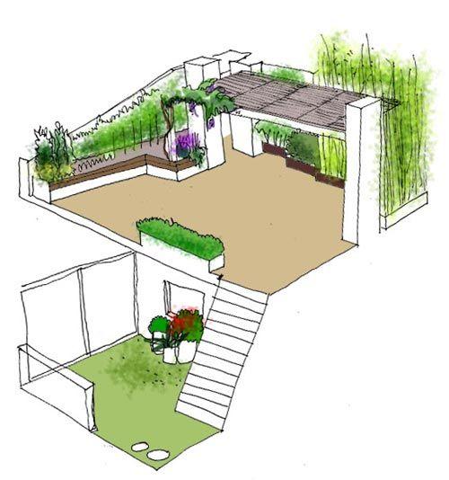 jardín huerto en azotea en madrid dibujo croquis | ♢ jardinera