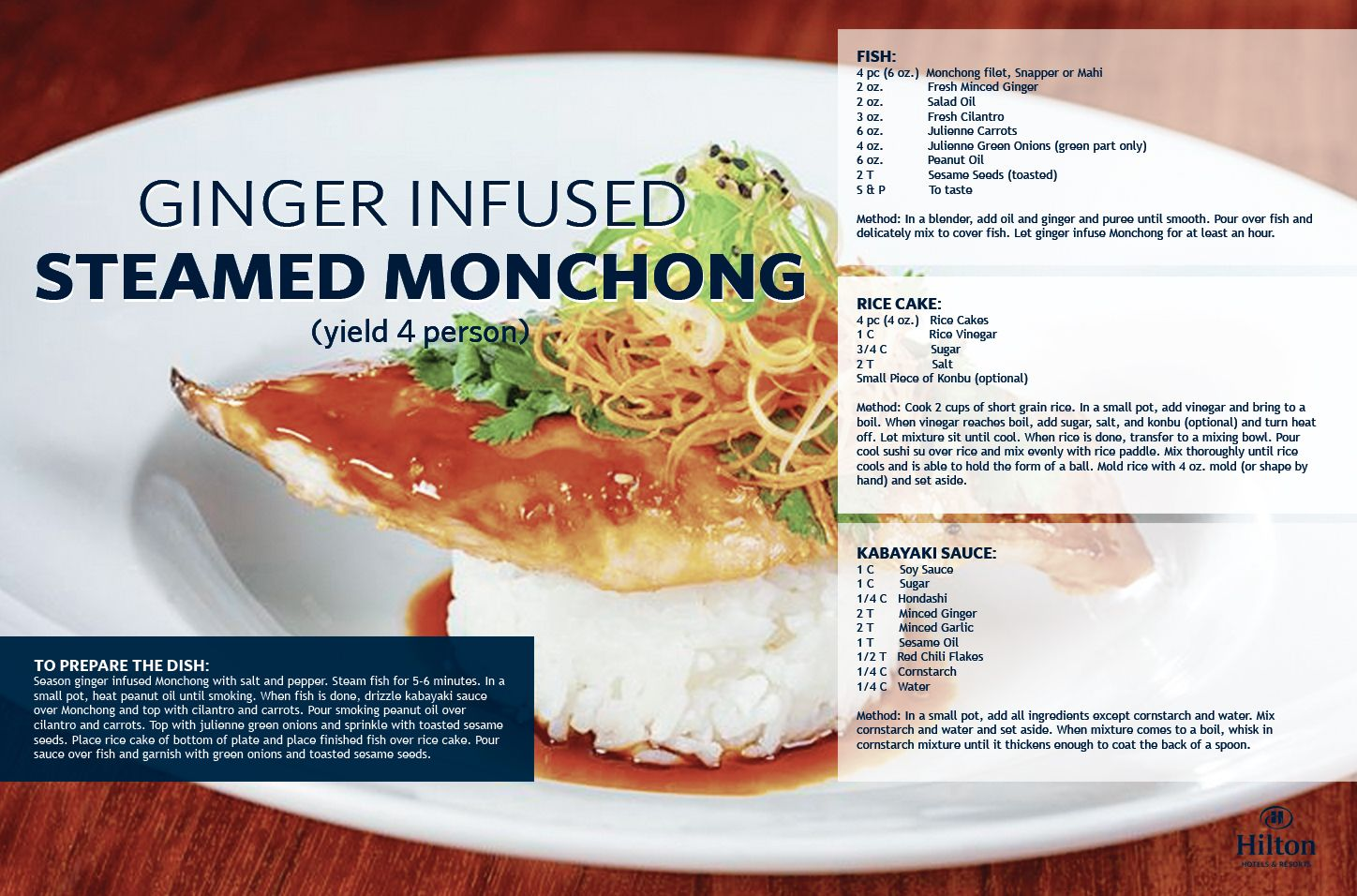 Monchong Recipes